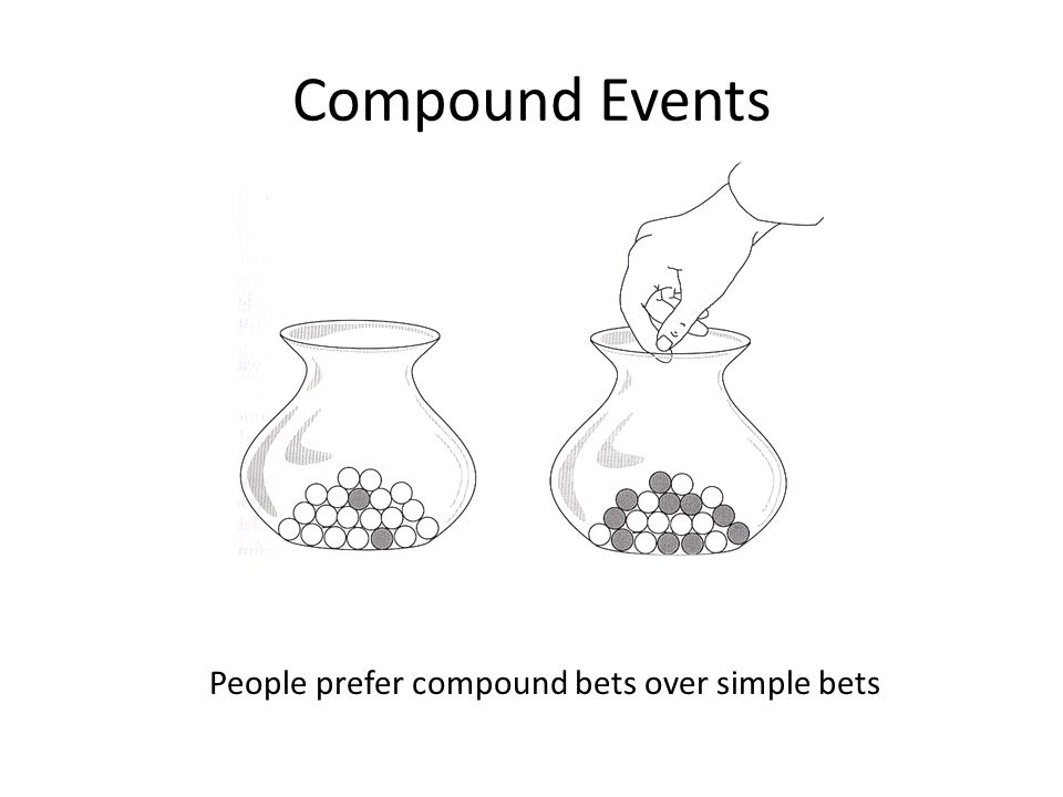 Compound Events People prefer compound bets over simple bets