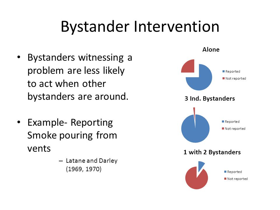 Bystander Intervention Bystanders witnessing a problem are less likely to act when other bystanders are around. Example- Reporting Smoke pouring from