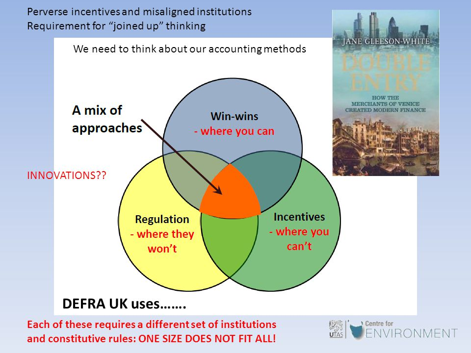 We need to think about our accounting methods DEFRA UK uses……. Each of these requires a different set of institutions and constitutive rules: ONE SIZE