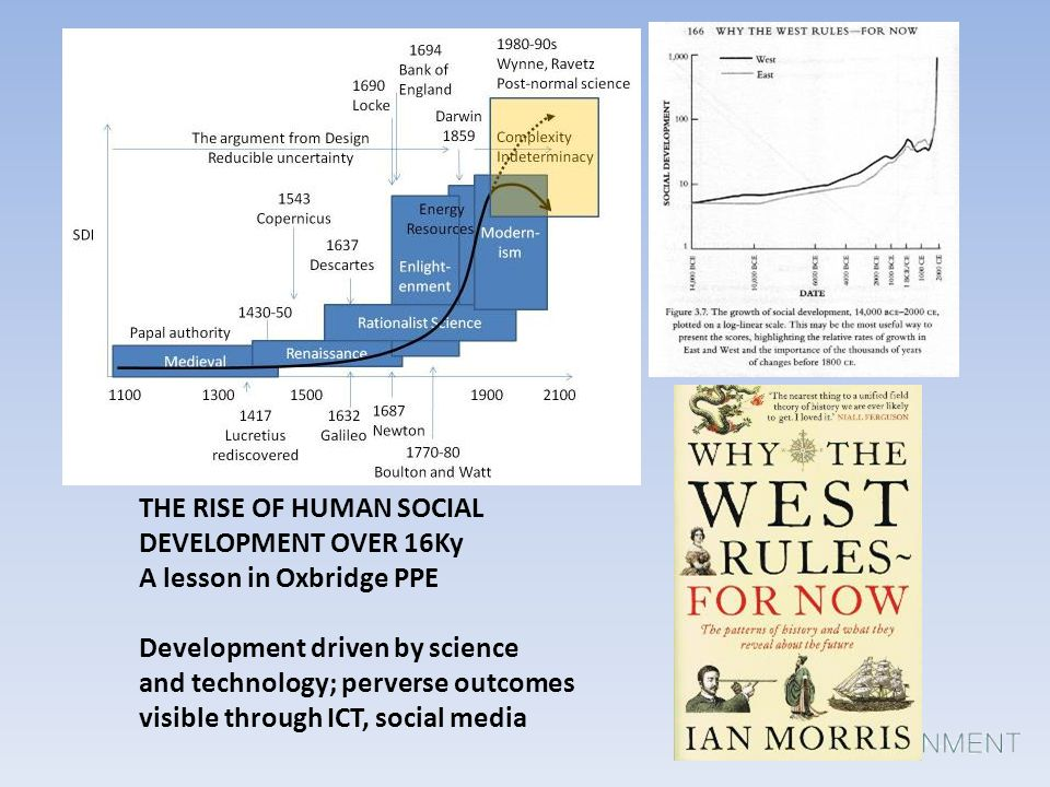THE RISE OF HUMAN SOCIAL DEVELOPMENT OVER 16Ky A lesson in Oxbridge PPE Development driven by science and technology; perverse outcomes visible throug