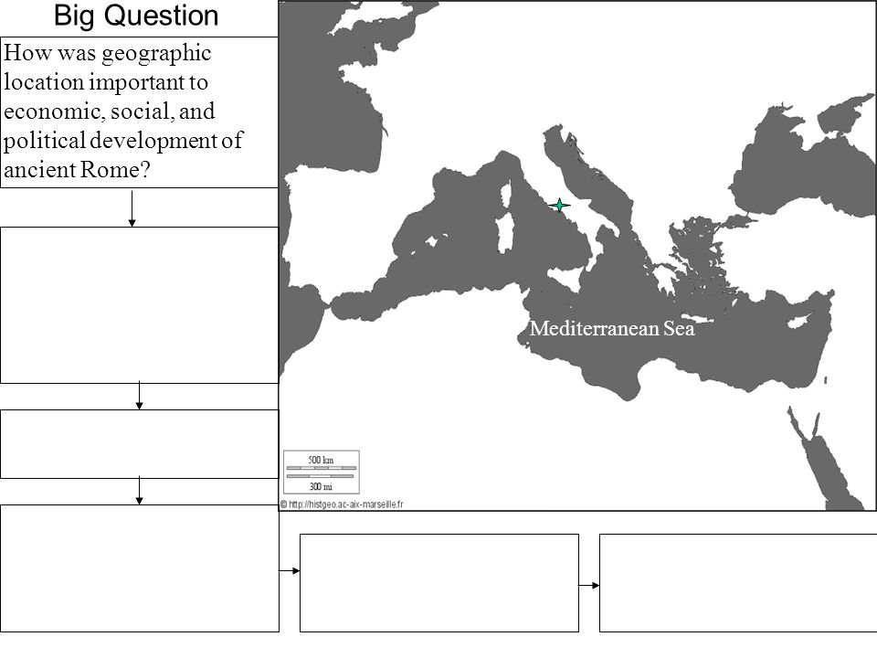 How was geographic location important to economic, social, and political development of ancient Rome? Big Question Mediterranean Sea