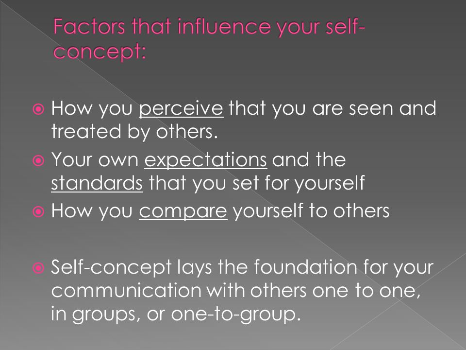  How you perceive that you are seen and treated by others.
