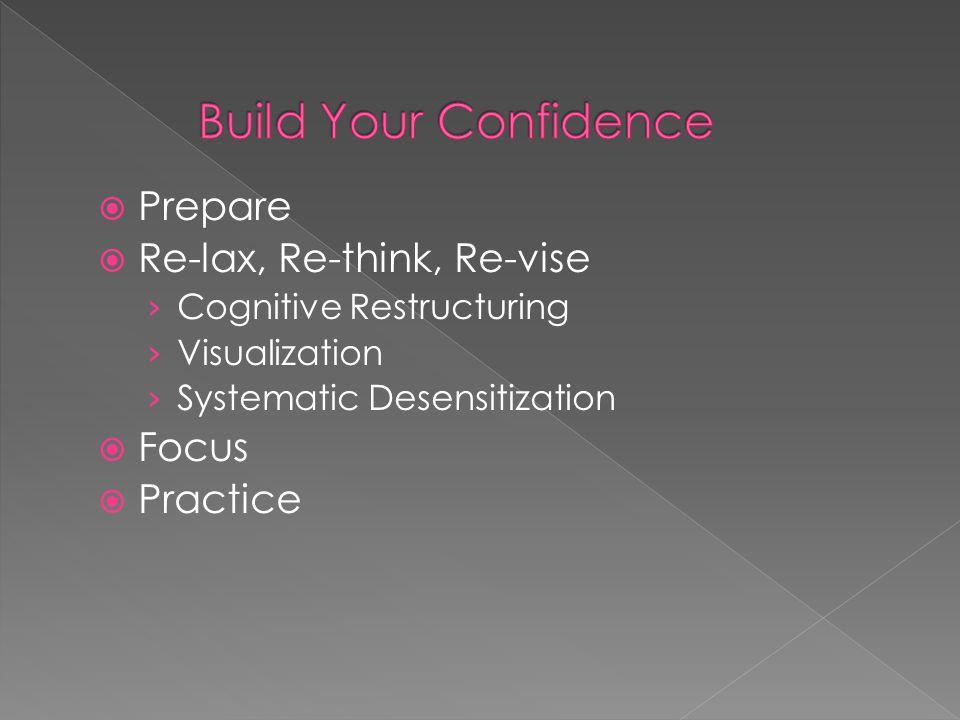  Prepare  Re-lax, Re-think, Re-vise › Cognitive Restructuring › Visualization › Systematic Desensitization  Focus  Practice