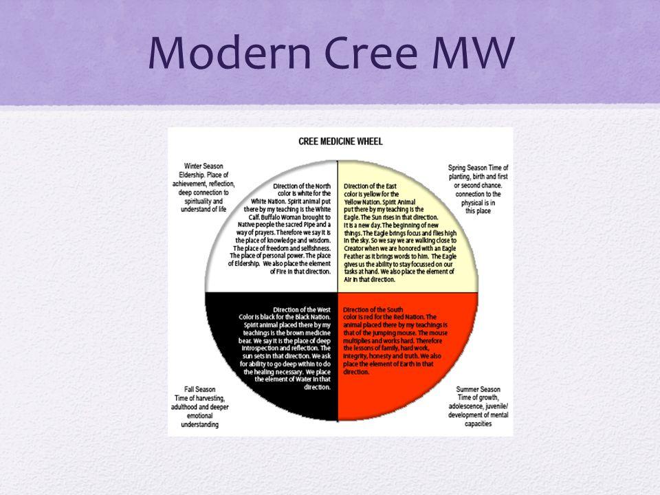 Modern Cree MW
