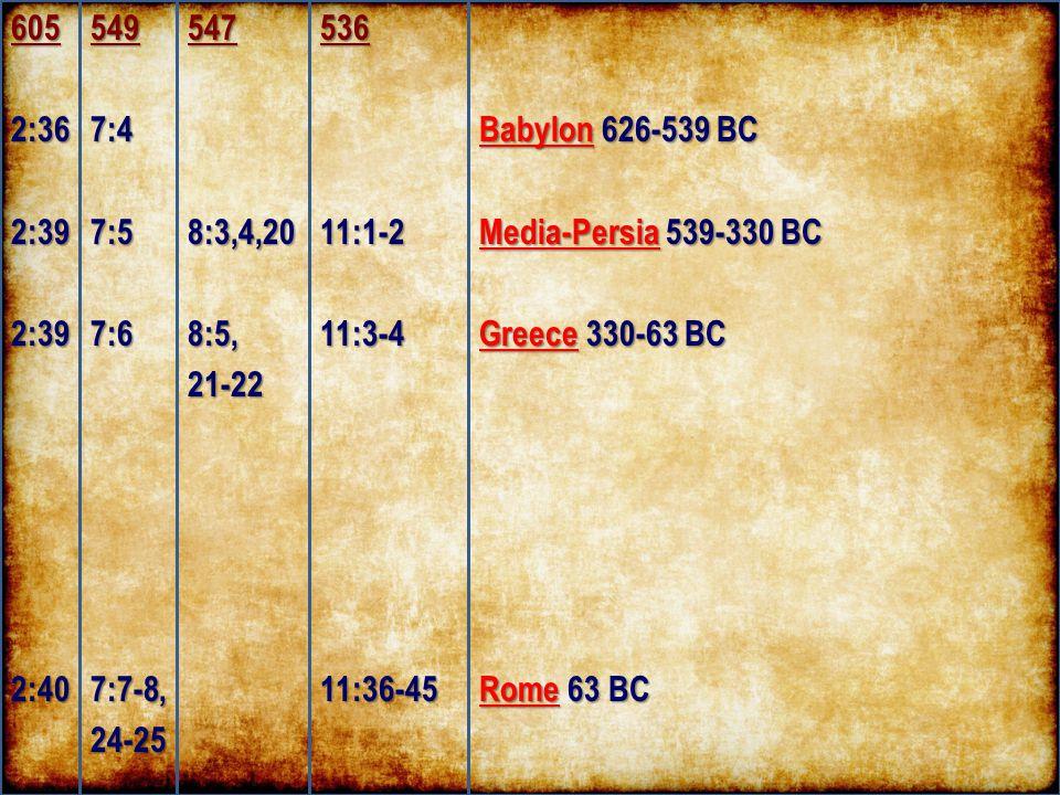 6052:362:392:392:405497:47:57:67:7-8,24-255478:3,4,208:5,21-2253611:1-211:3-411:36-45 Babylon 626-539 BC Media-Persia 539-330 BC Greece 330-63 BC Rome 63 BC