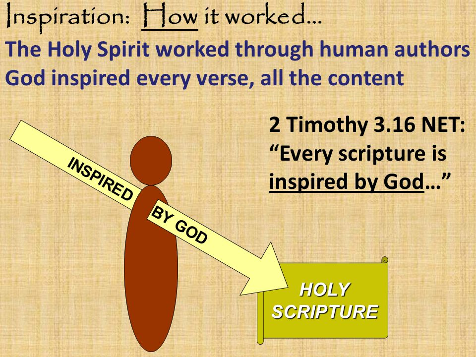 Inspiration: How it worked… The Holy Spirit worked through human authors God inspired every verse, all the contentHOLYSCRIPTURE INSPIRED BY GOD 2 Timothy 3.16 NET: Every scripture is inspired by God…