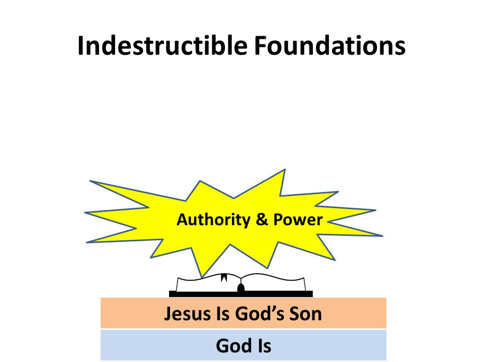 Indestructible Foundations God Is Jesus Is God's Son Authority & Power