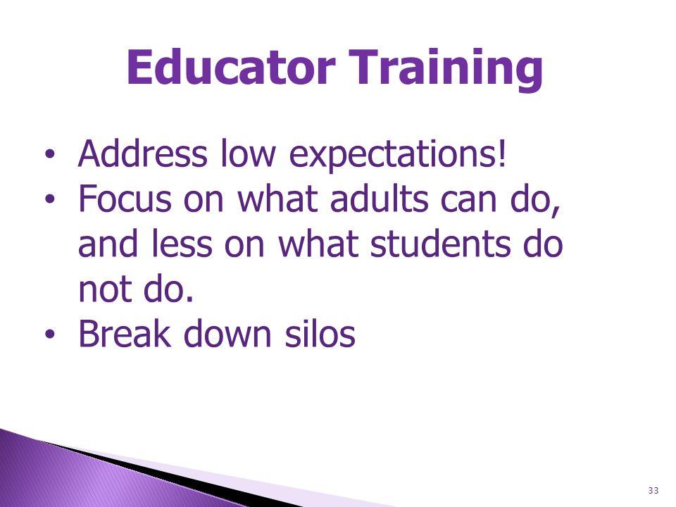 33 Educator Training Address low expectations.