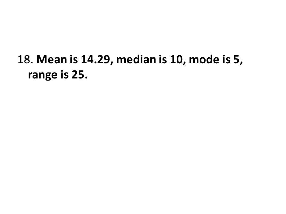 18. Mean is 14.29, median is 10, mode is 5, range is 25.