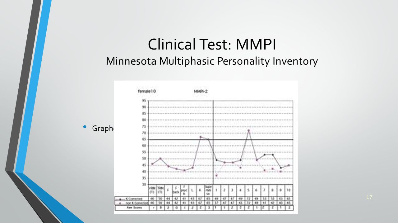 Clinical Test: MMPI Minnesota Multiphasic Personality Inventory Graphed to create a profile 17