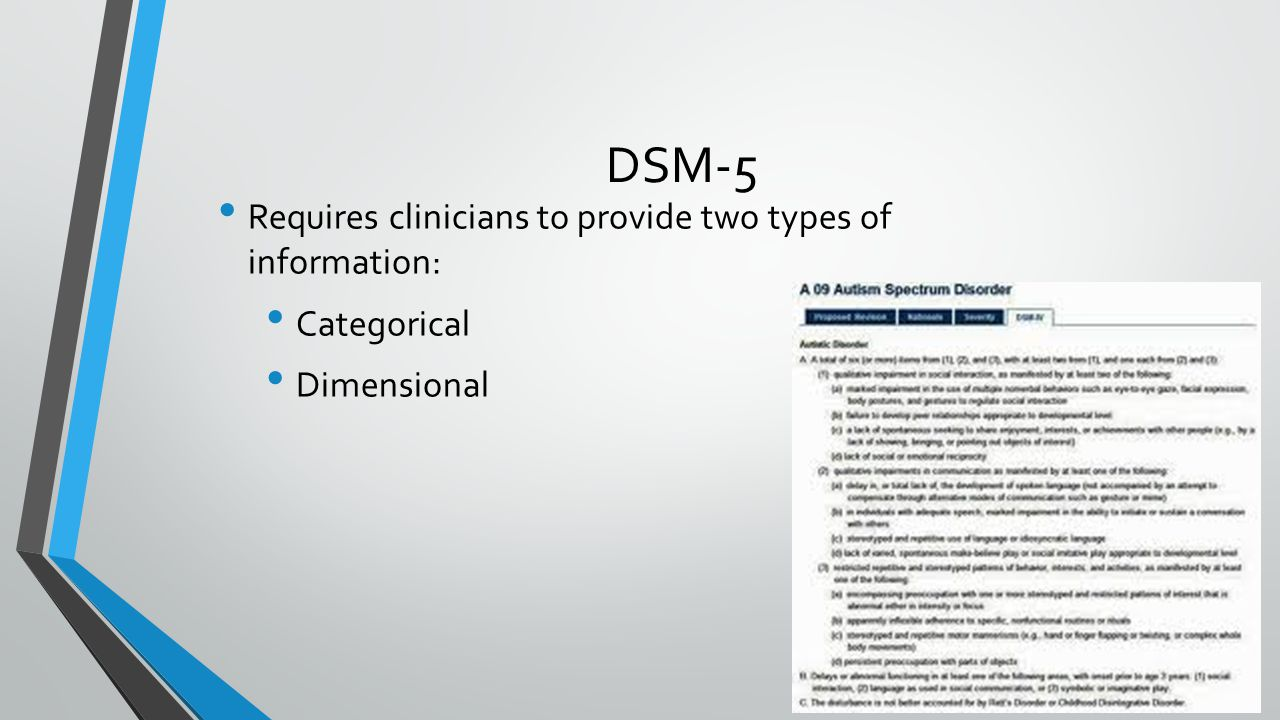 DSM-5 Requires clinicians to provide two types of information: Categorical Dimensional 28