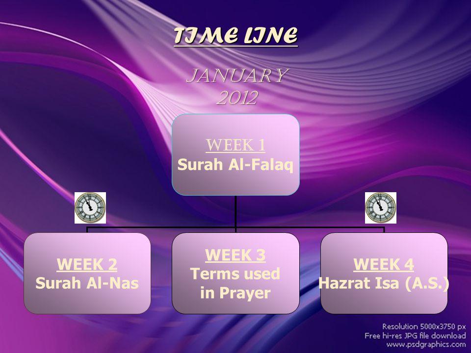 TIME LINE Week 1 Surah Al-Falaq WEEK 2 Surah Al-Nas WEEK 3 Terms used in Prayer WEEK 4 Hazrat Isa (A.S.) JANUARY 2012