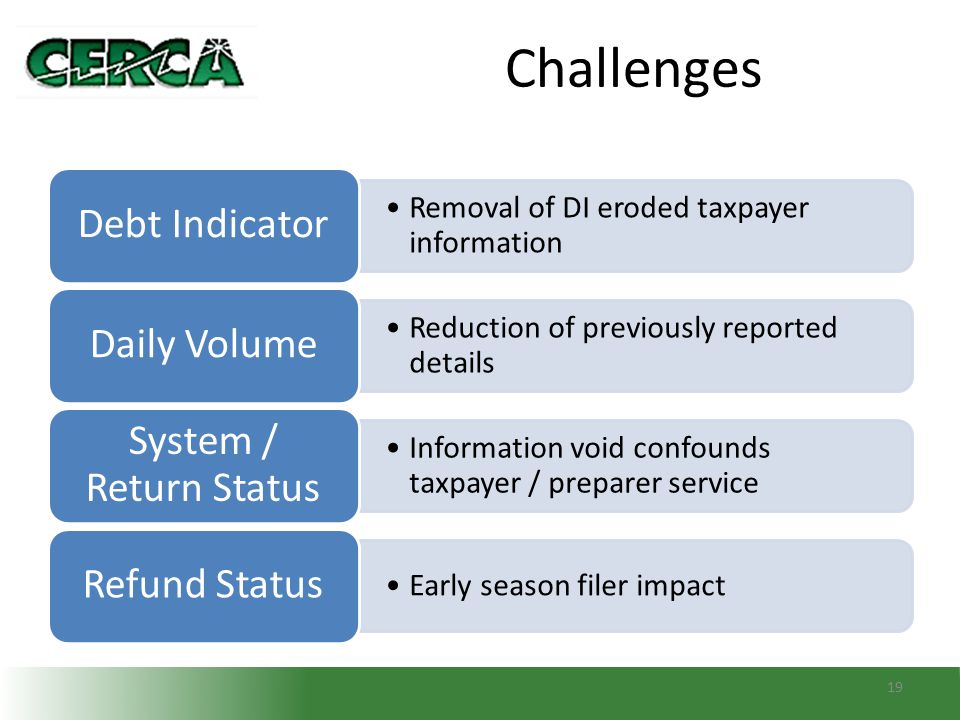 Challenges 19 Removal of DI eroded taxpayer information Debt Indicator Reduction of previously reported details Daily Volume Information void confound