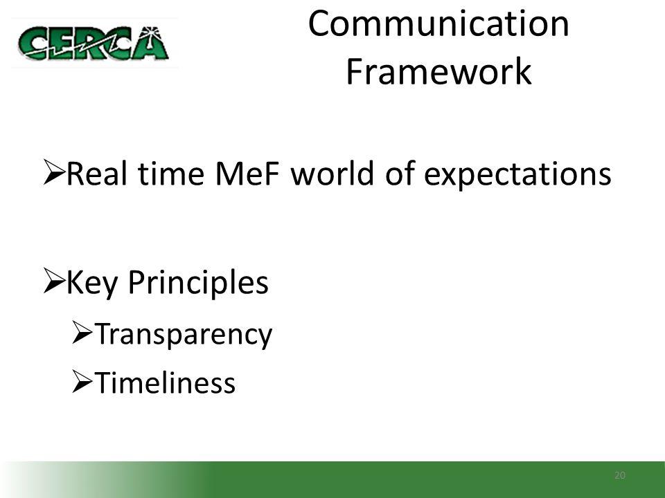 Communication Framework  Real time MeF world of expectations  Key Principles  Transparency  Timeliness 20