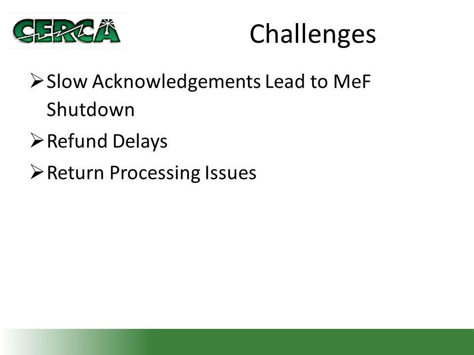 Challenges  Slow Acknowledgements Lead to MeF Shutdown  Refund Delays  Return Processing Issues