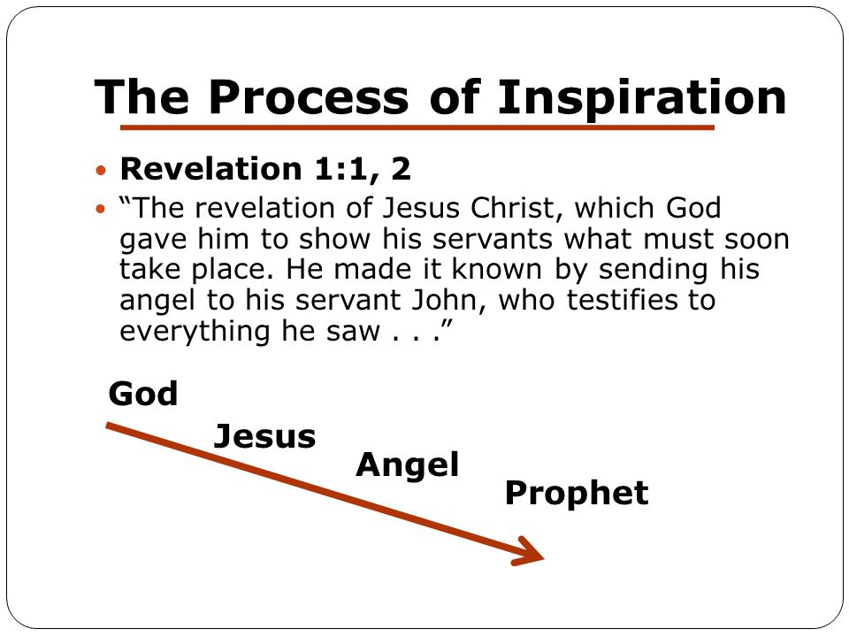 The Process of Inspiration Revelation 1:1, 2 The revelation of Jesus Christ, which God gave him to show his servants what must soon take place.
