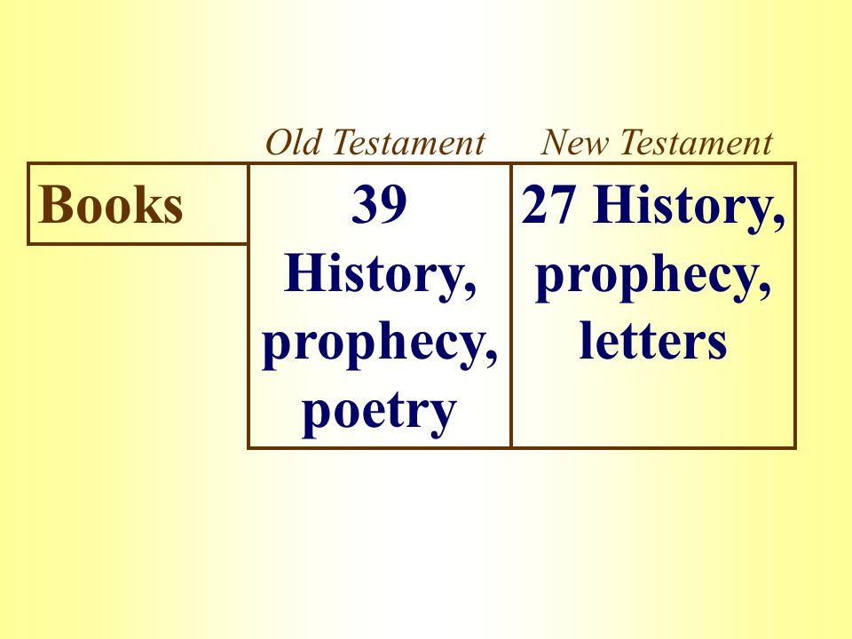 Lan- guage* HebrewGreek Old TestamentNew Testament