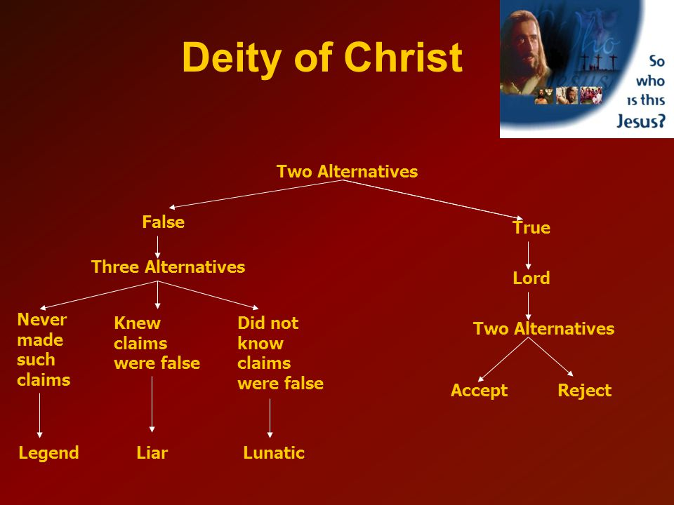Two Alternatives False True Three Alternatives Never made such claims Knew claims were false Did not know claims were false LegendLiarLunatic Lord Two Alternatives AcceptReject Deity of Christ