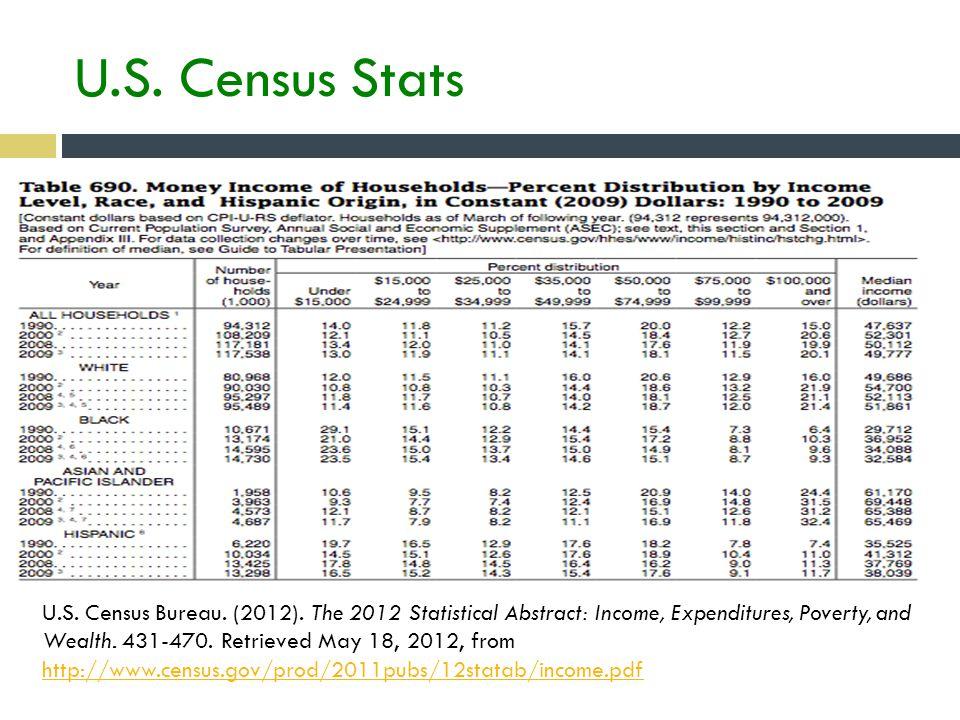 U.S. Census Stats U.S. Census Bureau. (2012).
