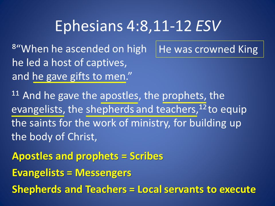 Ephesians 4:8,11-12 ESV 8 When he ascended on high he led a host of captives, and he gave gifts to men. He was crowned King 11 And he gave the apostles, the prophets, the evangelists, the shepherds and teachers, 12 to equip the saints for the work of ministry, for building up the body of Christ, Apostles and prophets = Scribes Evangelists = Messengers Shepherds and Teachers = Local servants to execute