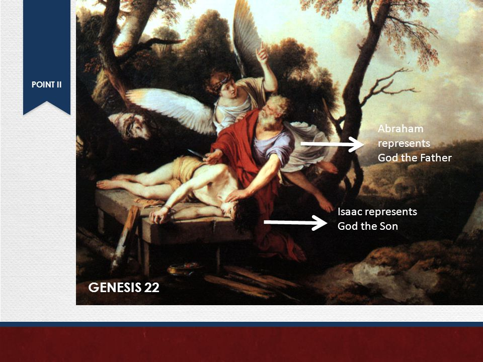 POINT II GENESIS 22 Abraham represents God the Father Isaac represents God the Son