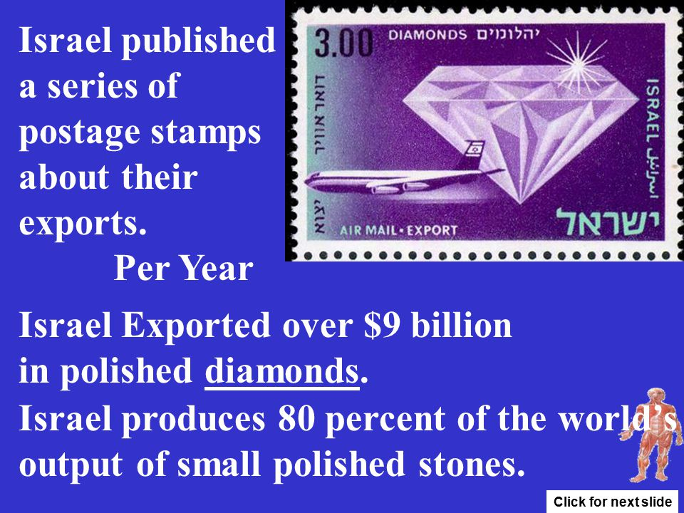 Israel published a series of postage stamps about their exports.
