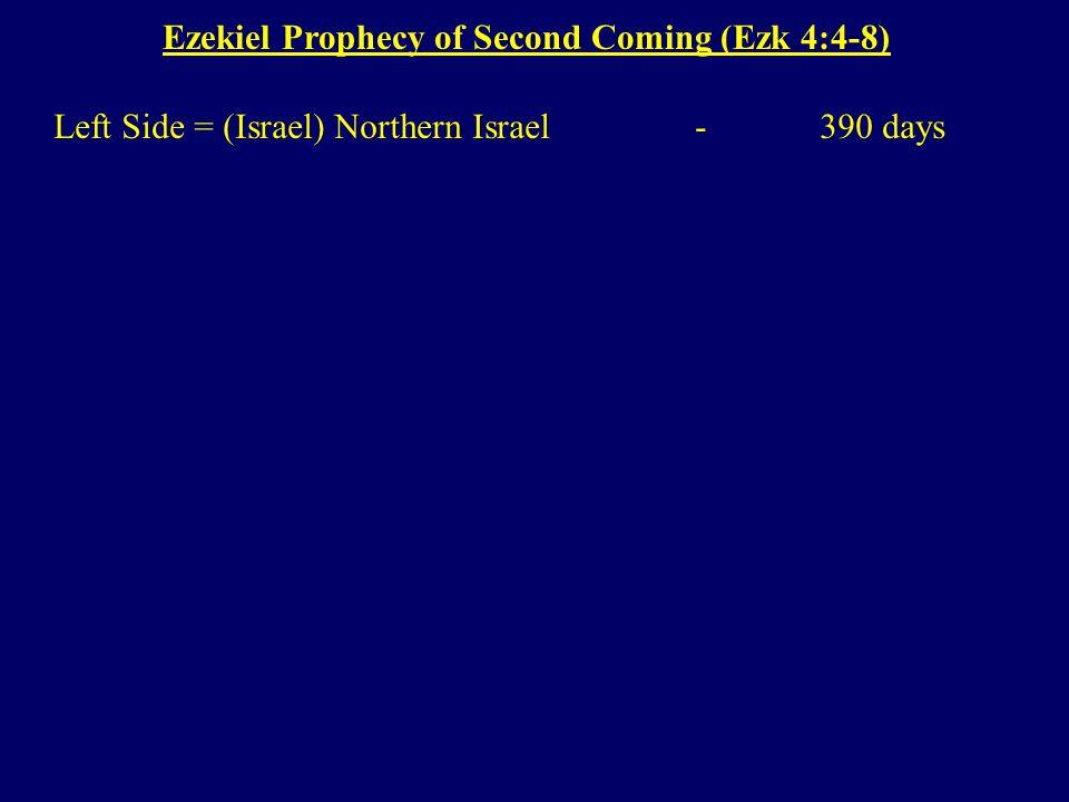 Ezekiel Prophecy of Second Coming (Ezk 4:4-8) Left Side = (Israel) Northern Israel - 390 days
