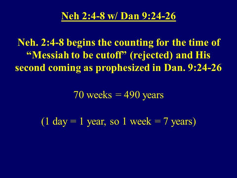 Neh 2:4-8 w/ Dan 9:24-26 Neh.