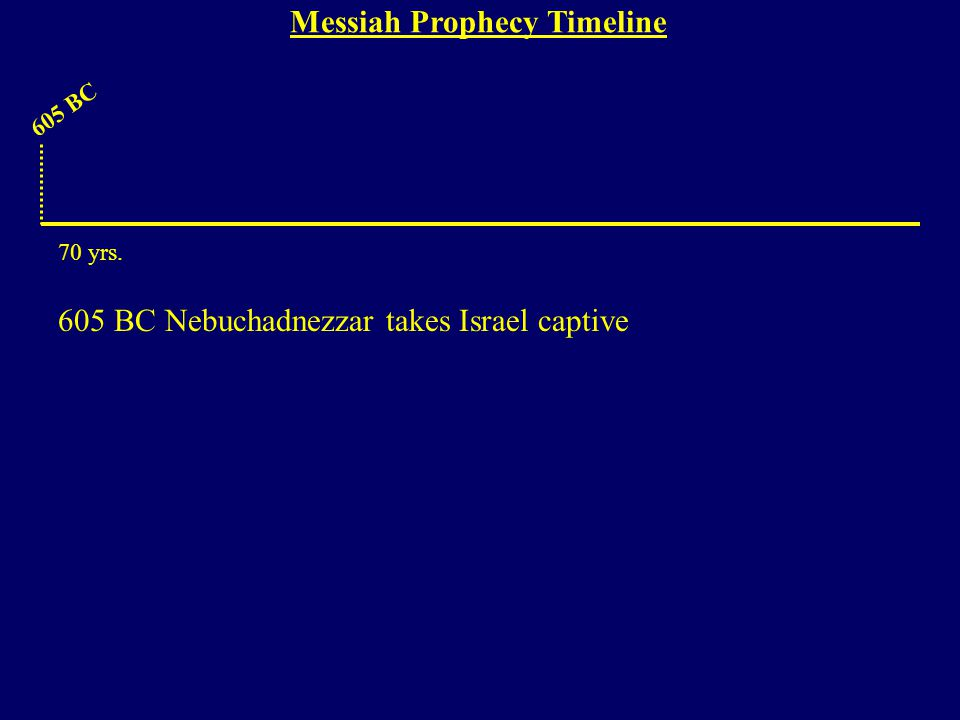 605 BC 605 BC Nebuchadnezzar takes Israel captive 70 yrs. Messiah Prophecy Timeline