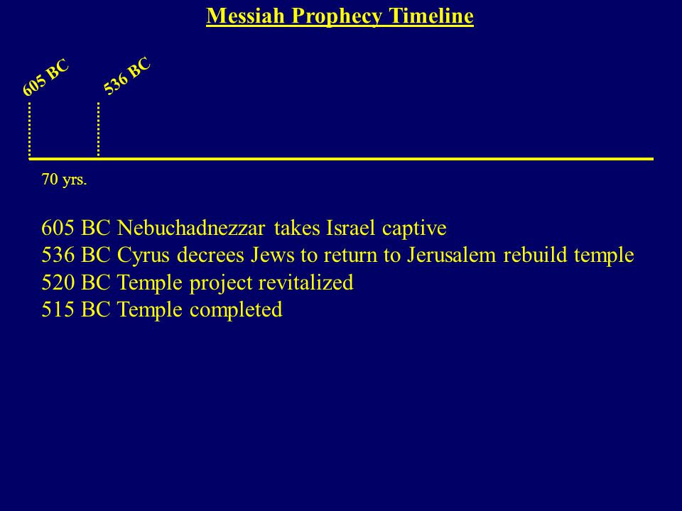 605 BC 536 BC 605 BC Nebuchadnezzar takes Israel captive 536 BC Cyrus decrees Jews to return to Jerusalem rebuild temple 520 BC Temple project revitalized 515 BC Temple completed 70 yrs.