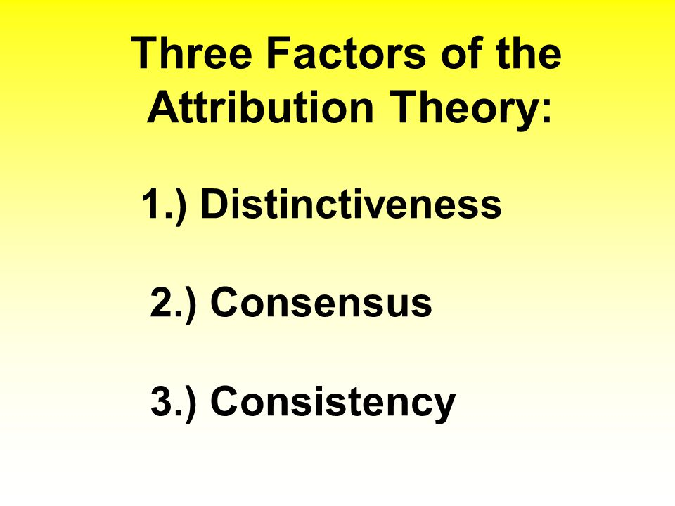 Three Factors of the Attribution Theory: 1.) Distinctiveness 2.) Consensus 3.) Consistency