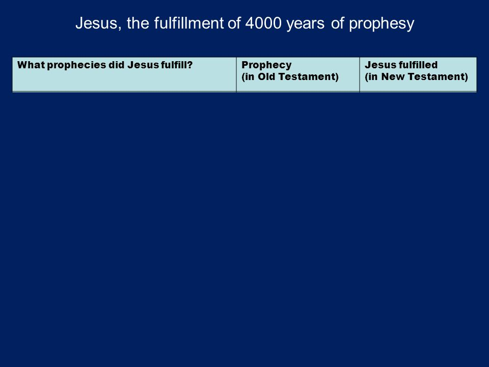 Jesus, the fulfillment of 4000 years of prophesy What prophecies did Jesus fulfill Prophecy (in Old Testament) Jesus fulfilled (in New Testament) 1.