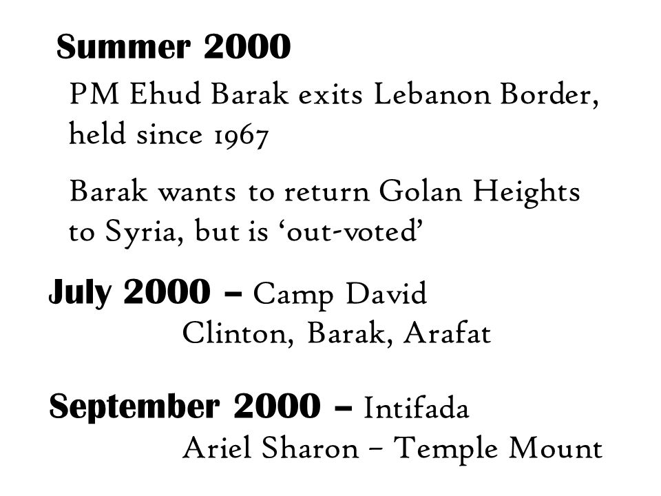 Summer 2000 PM Ehud Barak exits Lebanon Border, held since 1967 Barak wants to return Golan Heights to Syria, but is 'out-voted' July 2000 – Camp David Clinton, Barak, Arafat September 2000 – Intifada Ariel Sharon – Temple Mount