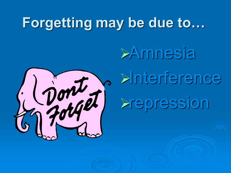 Forgetting may be due to…  Amnesia  Interference  repression