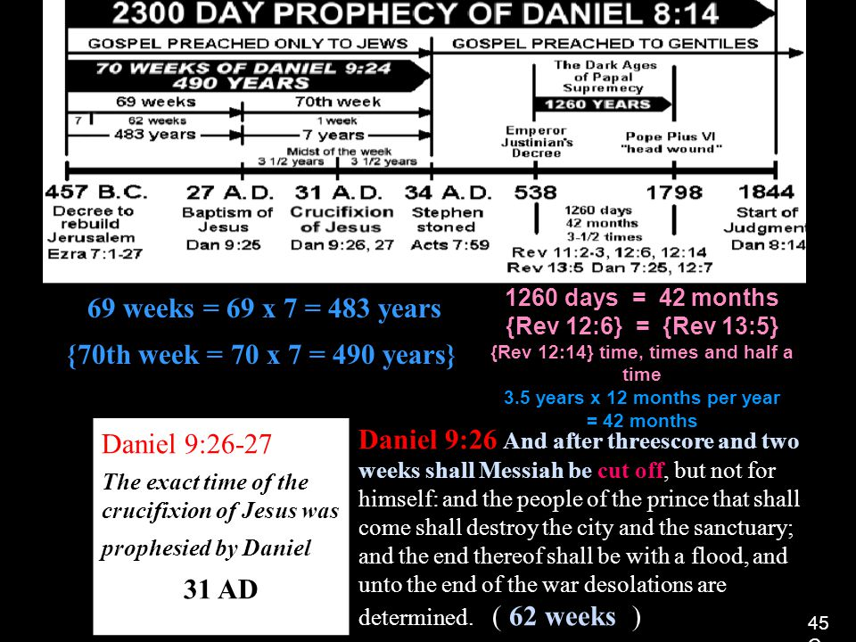 Daniel 9:26-27 The exact time of the crucifixion of Jesus was prophesied by Daniel 31 AD Daniel 9:26 And after threescore and two weeks shall Messiah