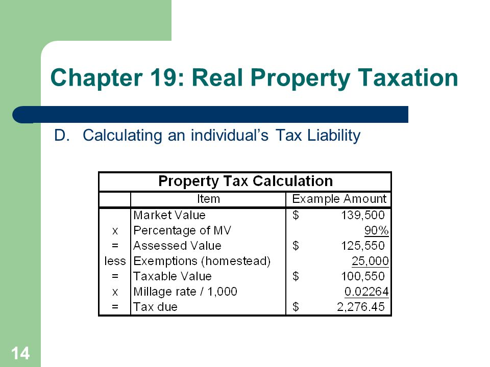 14 D.Calculating an individual's Tax Liability Chapter 19: Real Property Taxation
