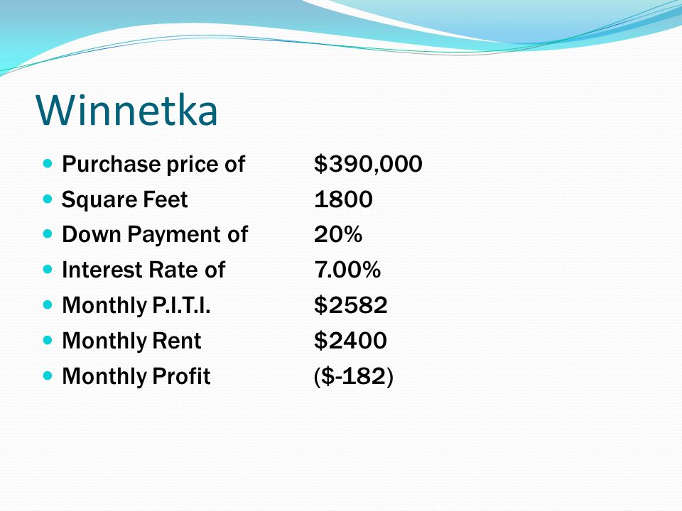 Winnetka Purchase price of $390,000 Square Feet1800 Down Payment of 20% Interest Rate of 7.00% Monthly P.I.T.I. $2582 Monthly Rent $2400 Monthly Profi