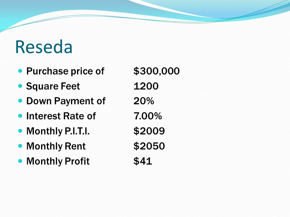 Reseda Purchase price of $300,000 Square Feet1200 Down Payment of 20% Interest Rate of 7.00% Monthly P.I.T.I. $2009 Monthly Rent $2050 Monthly Profit