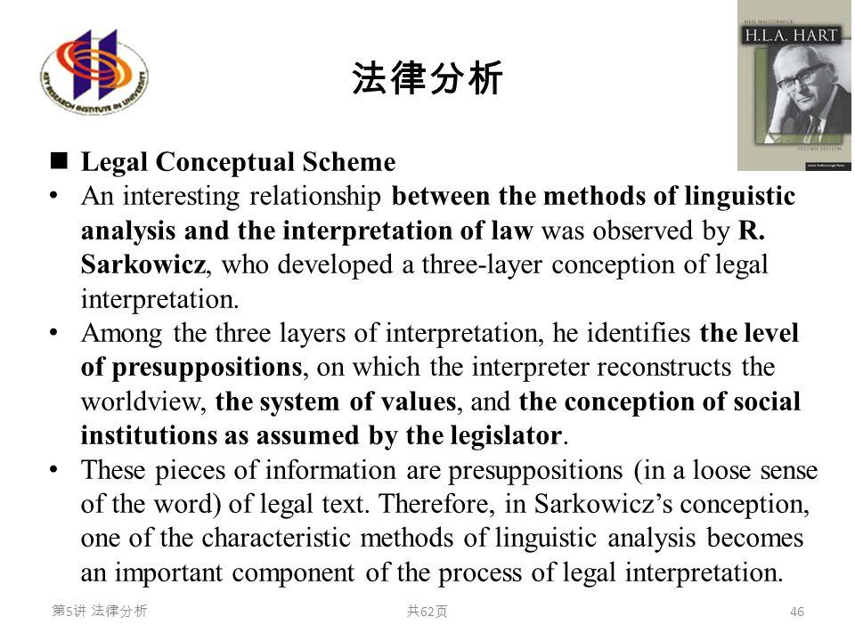 法律分析 Legal Conceptual Scheme An interesting relationship between the methods of linguistic analysis and the interpretation of law was observed by R. S