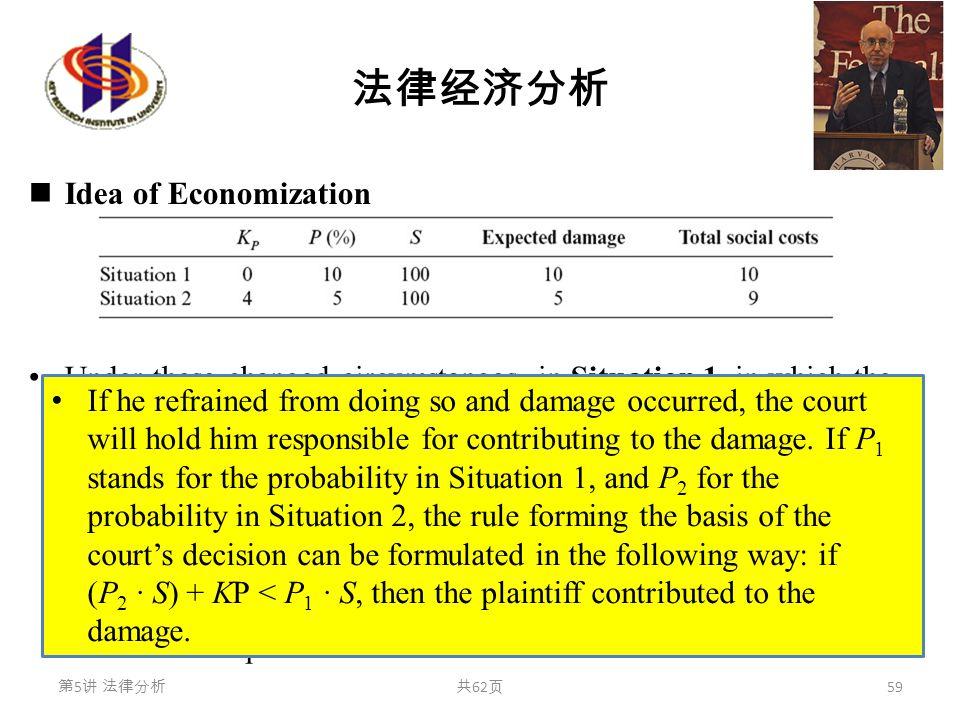 法律经济分析 Idea of Economization Under these changed circumstances, in Situation 1, in which the plaintiff does not undertake the preventive actions, the