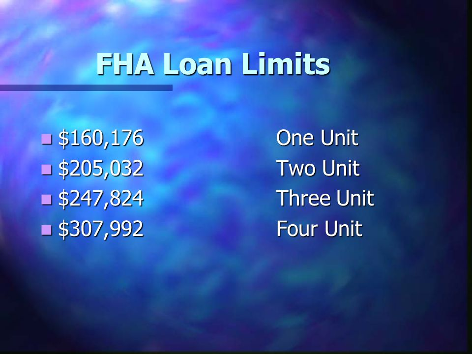 FHA Loan Limits $160,176One Unit $160,176One Unit $205,032Two Unit $205,032Two Unit $247,824Three Unit $247,824Three Unit $307,992Four Unit $307,992Fo