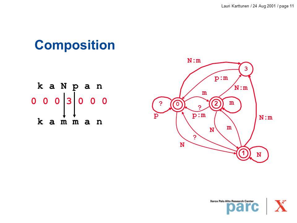 Lauri Karttunen / 24 Aug 2001 / page 11 Composition N:m N .