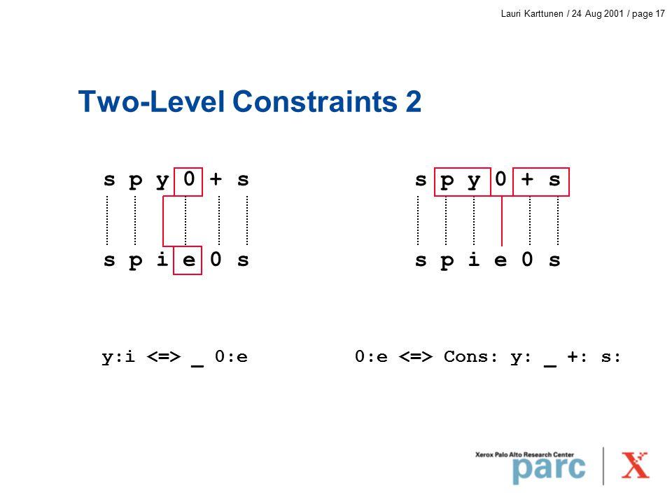 Lauri Karttunen / 24 Aug 2001 / page 17 Two-Level Constraints 2 s p y 0 + s s p i e 0 s y:i _ 0:e s p y 0 + s s p i e 0 s 0:e Cons: y: _ +: s: