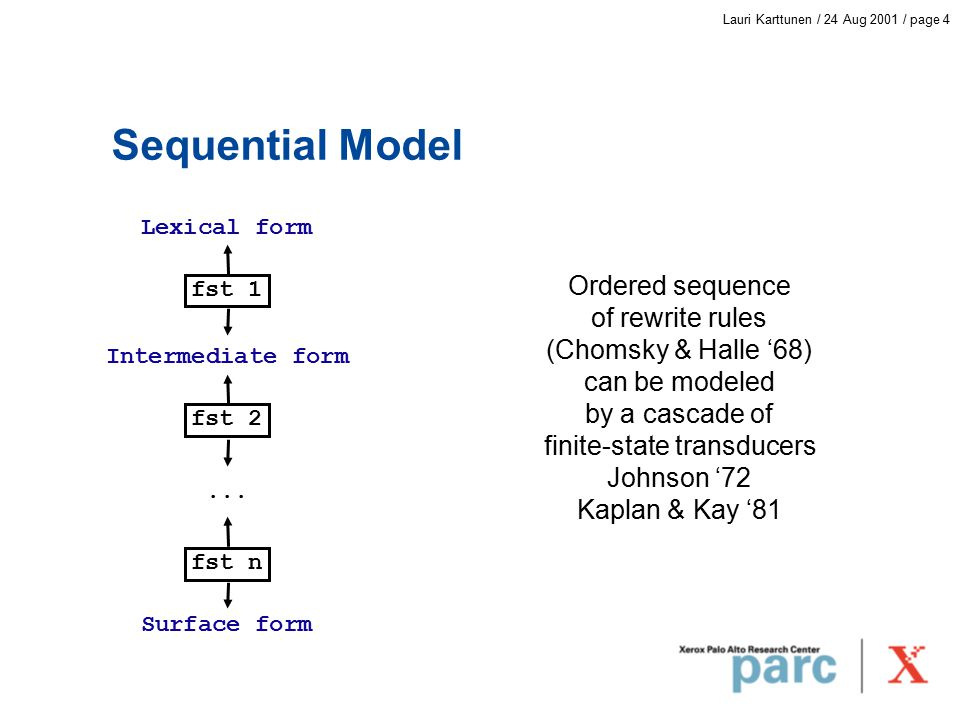 Lauri Karttunen / 24 Aug 2001 / page 5 Parallel Model Set of parallel of two-level rules compiled into finite-state automata interpreted as transducers Koskenniemi '83 fst 1 fst 2 fst n...