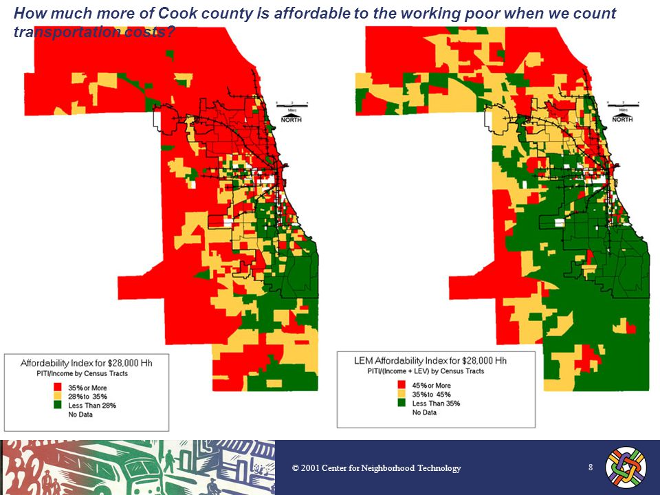 © 2001 Center for Neighborhood Technology 8 How much more of Cook county is affordable to the working poor when we count transportation costs