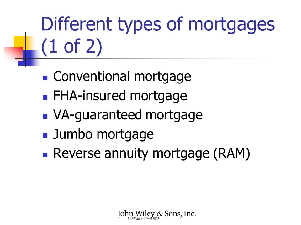 Different types of mortgages (1 of 2) Conventional mortgage FHA-insured mortgage VA-guaranteed mortgage Jumbo mortgage Reverse annuity mortgage (RAM)
