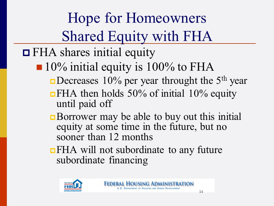 14 Hope for Homeowners Shared Equity with FHA  FHA shares initial equity 10% initial equity is 100% to FHA  Decreases 10% per year throught the 5 th year  FHA then holds 50% of initial 10% equity until paid off  Borrower may be able to buy out this initial equity at some time in the future, but no sooner than 12 months  FHA will not subordinate to any future subordinate financing