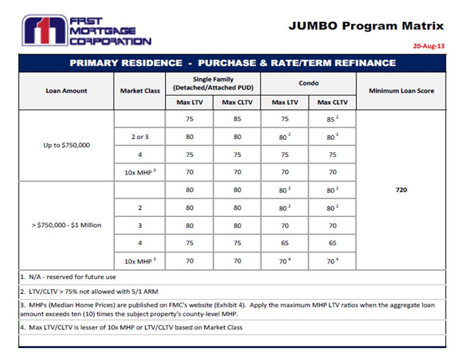 JUMBO Matrix FMC Jumbo Program