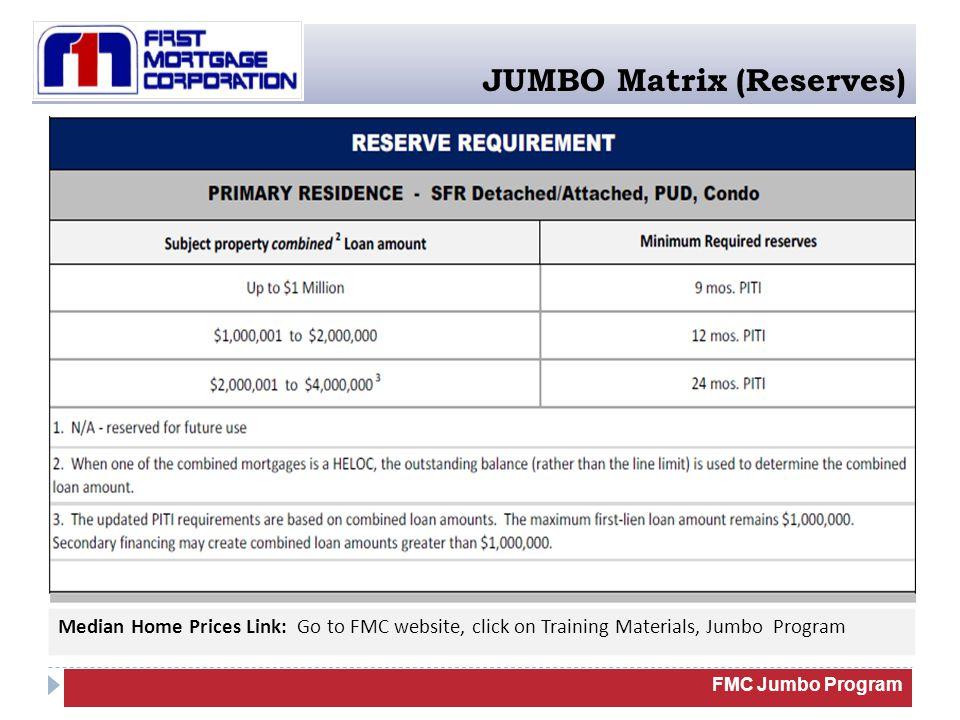 JUMBO Matrix (Reserves) FMC Jumbo Program Median Home Prices Link: Go to FMC website, click on Training Materials, Jumbo Program