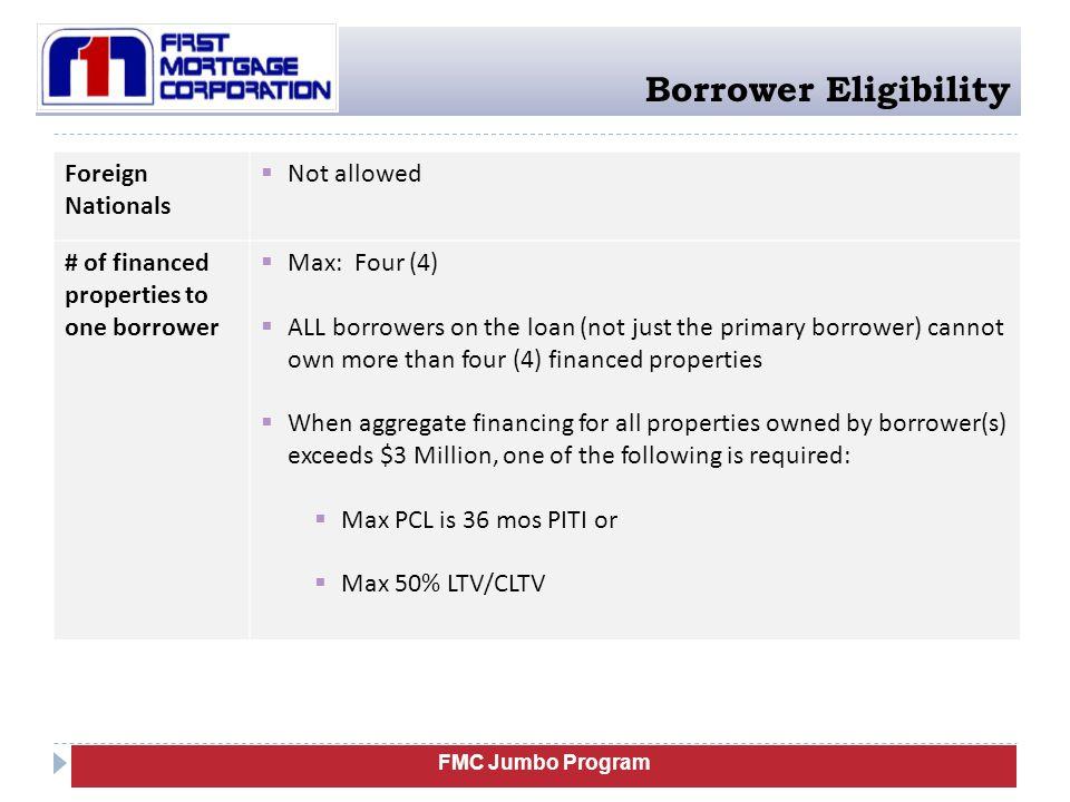 FMC Jumbo Program UW: Credit cont'd… Payoff vs.